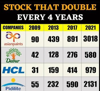 Investment Ideas - chart - 3556538