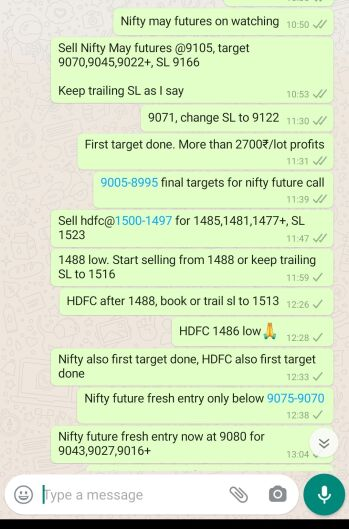 Intraday Cash and Option calls - 828223