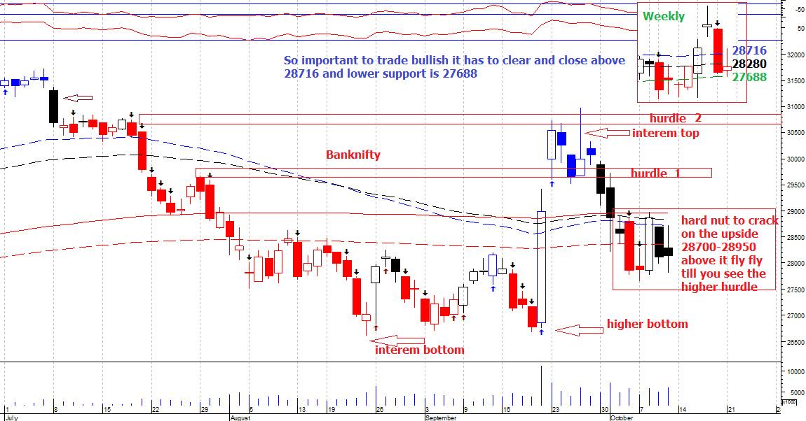 IDX:NIFTY BANK - chart - 396333