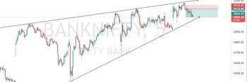 IDX:NIFTY BANK - 4018884
