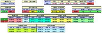 IDX:NIFTY BANK - 2244759