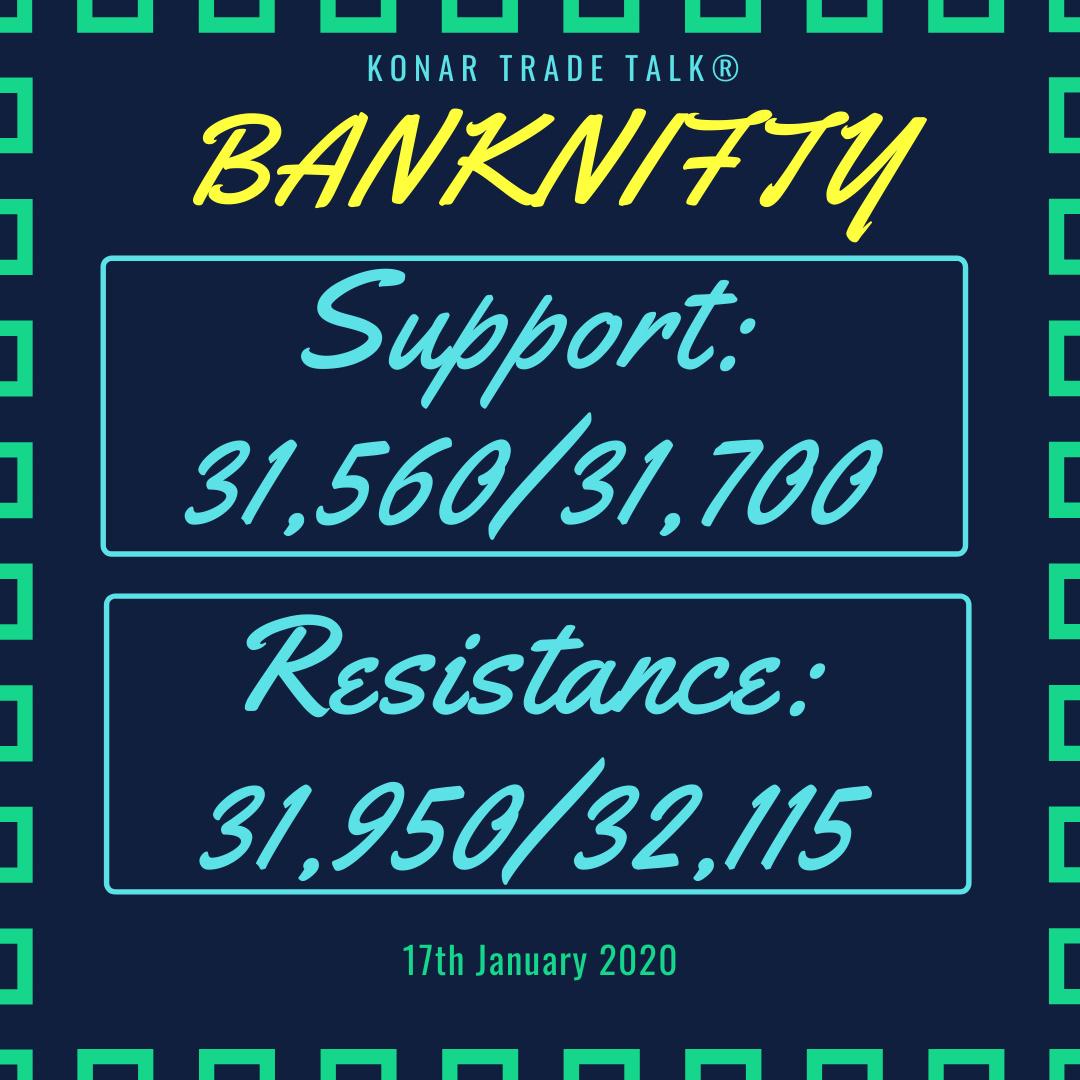 IDX:NIFTY BANK - 539243