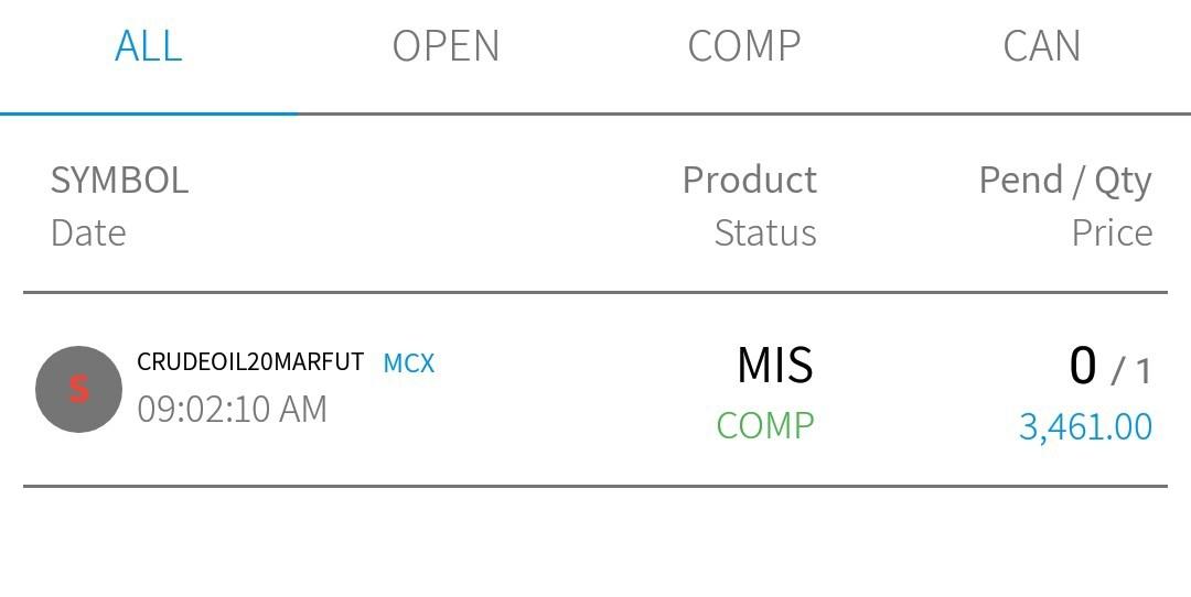 MCX:CRUDEOIL - 629234