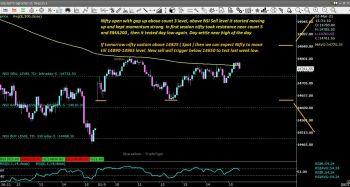 IDX:NIFTY 50 - chart - 2301875