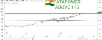 TATAPOWER - chart - 2398570