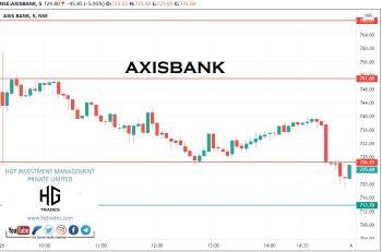 AXISBANK - chart - 2288920