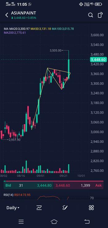 Markets Humor - chart - 4863343