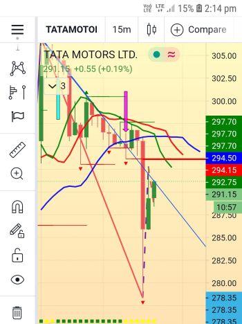 TATAMOTORS - chart - 2008916