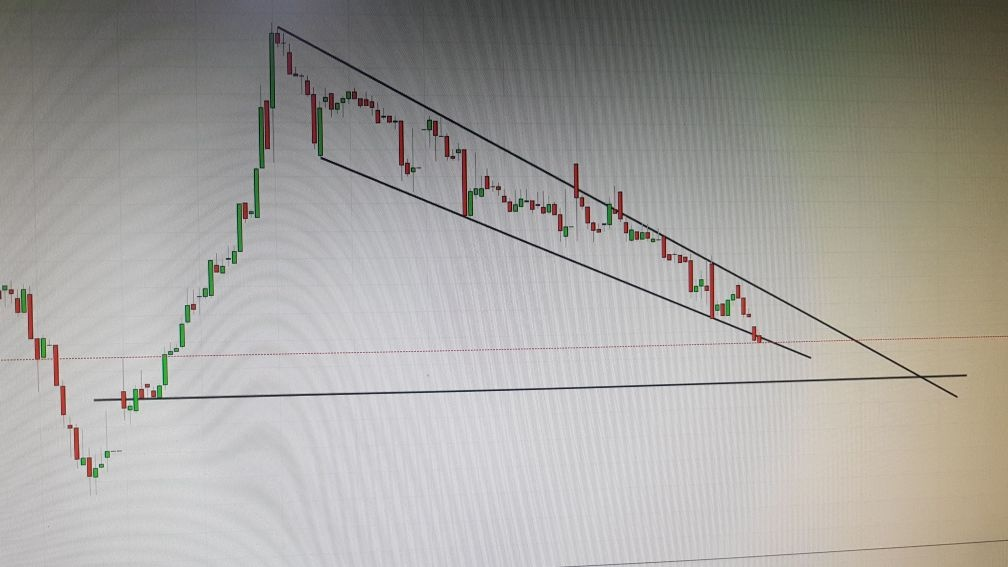 MRF - chart - 201244