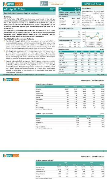 APLAPOLLO - chart - 985012