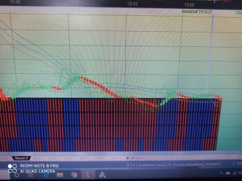 IDX:NIFTY BANK - chart - 662185