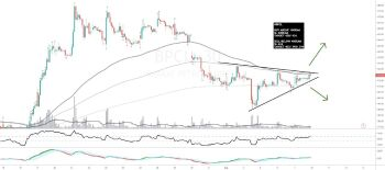 BPCL - chart - 1132364