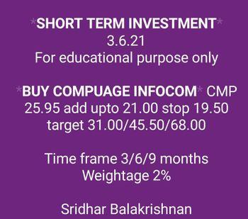 Investment Ideas - 3329068