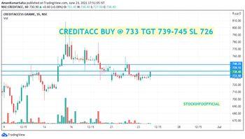 CREDITACC - 3615196