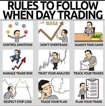 Trading University - chart - 4730335