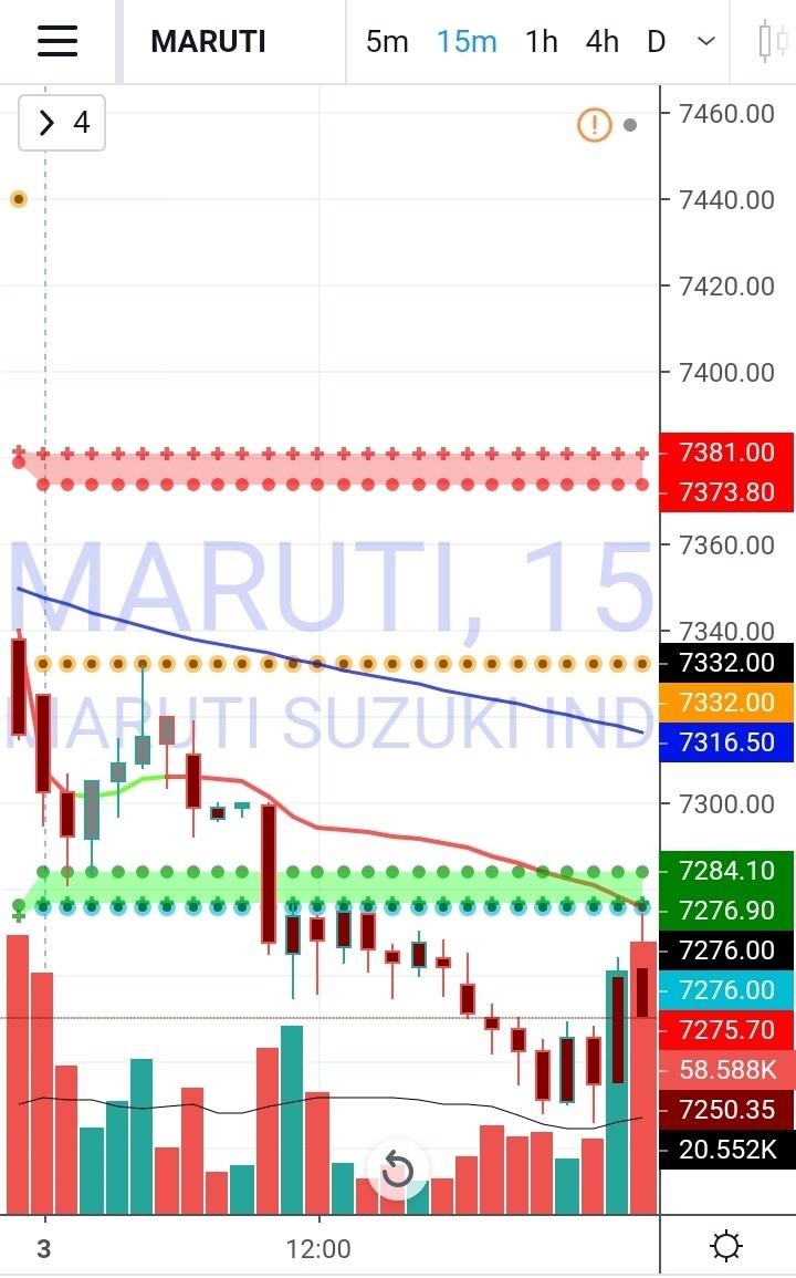MARUTI - chart - 512963
