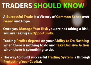 Trading University - 2271421