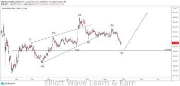 BPCL - chart - 1377651