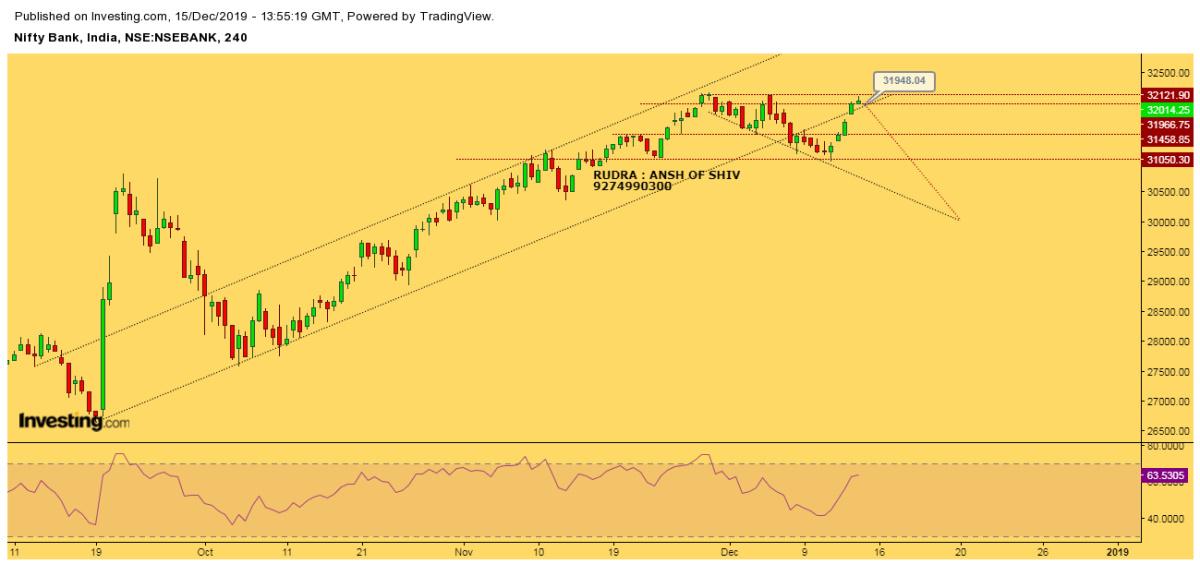 IDX:NIFTY BANK - chart - 482700