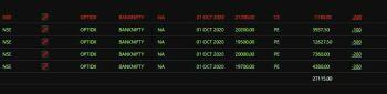 IDX:NIFTY BANK - chart - 1377730