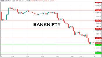 IDX:NIFTY BANK - chart - 1481947