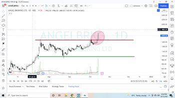 ANGELBRKG - 5259291
