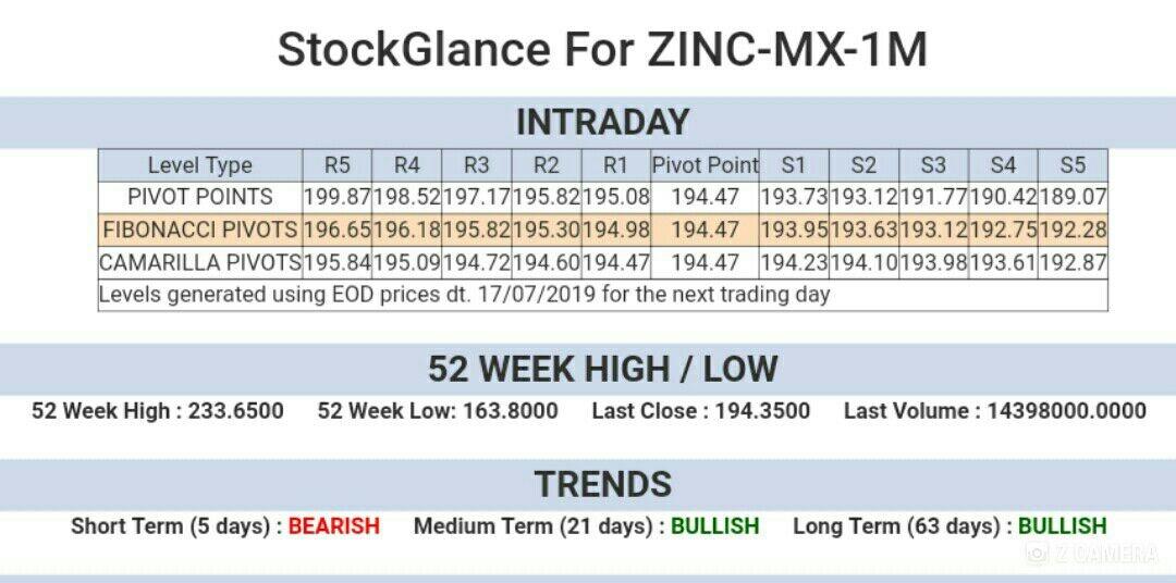 MCX:ZINC - 273959