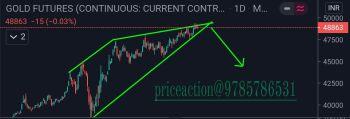 MCX:GOLD - chart - 1012337