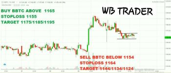 @santusk's activity - chart - 2898786