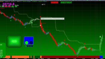@uttam-SJWFN-DK4's activity - chart - 1029526