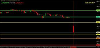IDX:NIFTY BANK - chart - 2664245
