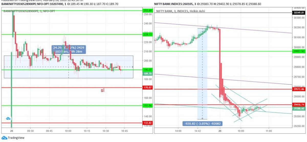 IDX:NIFTY BANK - chart - 631023