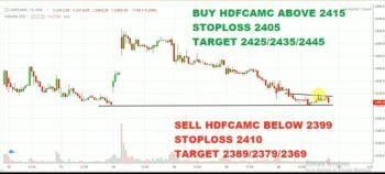 HDFCAMC - chart - 1671349