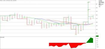 MFSL - chart - 1338694