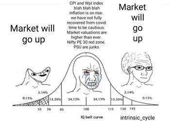Markets Humor - 5396746