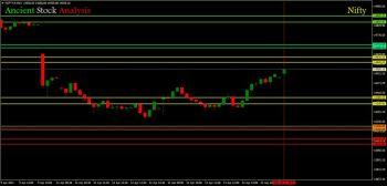 IDX:NIFTY 50 - chart - 2700878