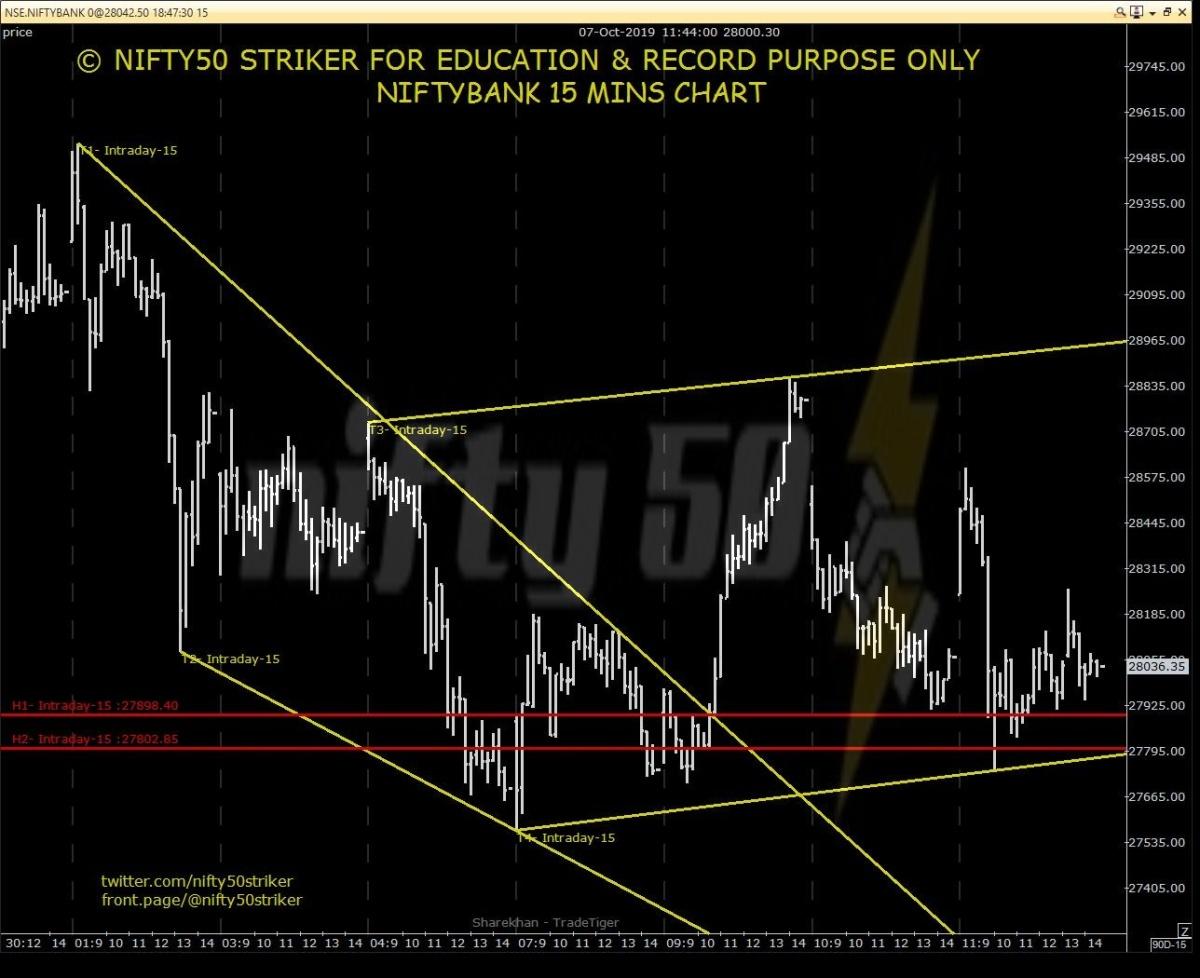 IDX:NIFTY BANK - chart - 396383