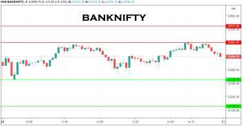 IDX:NIFTY BANK - chart - 1989345