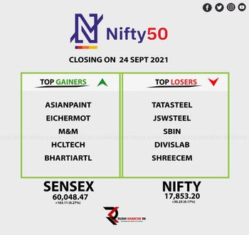 IDX:NIFTY BANK - chart - 4860462