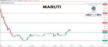 MARUTI - chart - 2717639