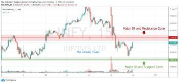 INFY - chart - 1481829