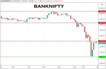 IDX:NIFTY BANK - chart - 1999846
