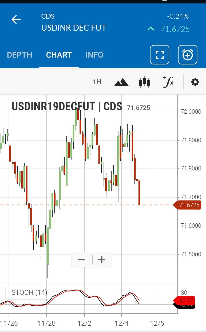 Currency/Forex - 467122
