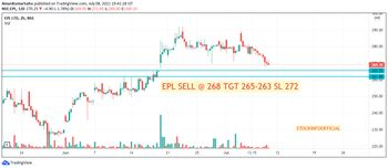 EPL - 3816842