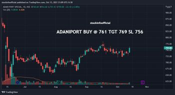 ADANIPORTS - 5259117