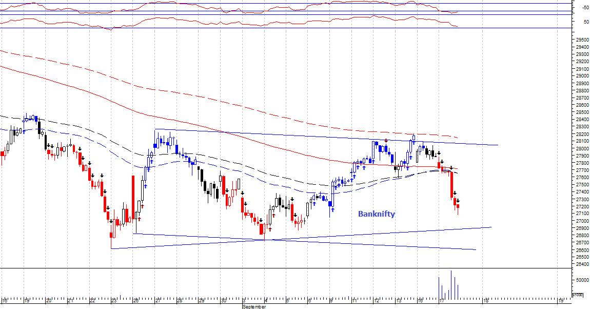 IDX:NIFTY BANK - chart - 362734