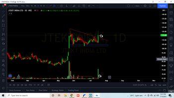 JTEKTINDIA - 3904968