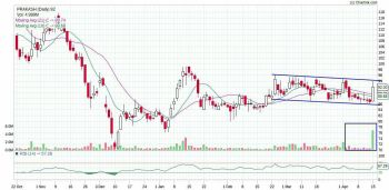 PRAKASH - chart - 145838