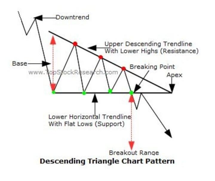 @sam-SyjGu7YVV's activity - chart - 478187