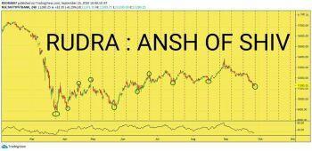 IDX:NIFTY BANK - chart - 1372398